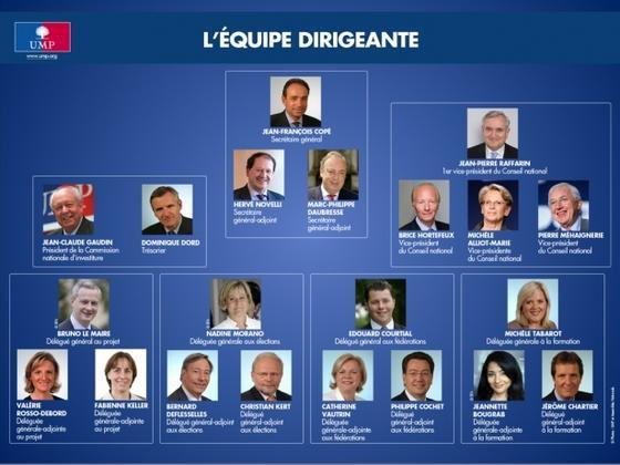 Equipe_dirigeante_UMP.jpg