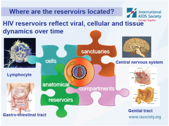 reservoirs.png